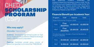 CHED-Scholarship-2020