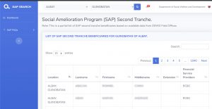 List of SAP 2 Beneficiaries